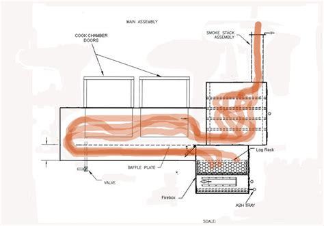 Smoker-Design-Plans