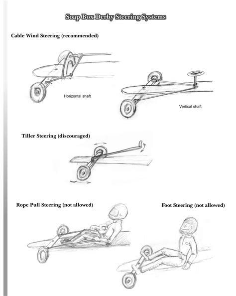 Soap-Box-Derby-Car-Steering-Plans