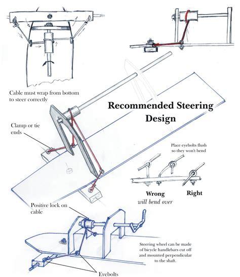 Soap-Box-Steering-Plans