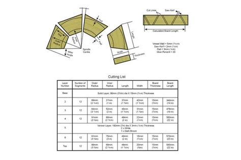 Software-For-Fitting-Projects-To-Size-Wood