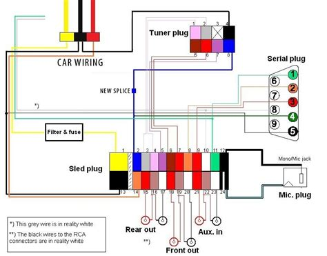 HD wallpapers wharfedale car stereo wiring diagram