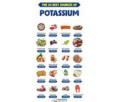 Best Sources for potassium in diet