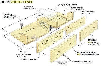Split-Router-Fence-Plans