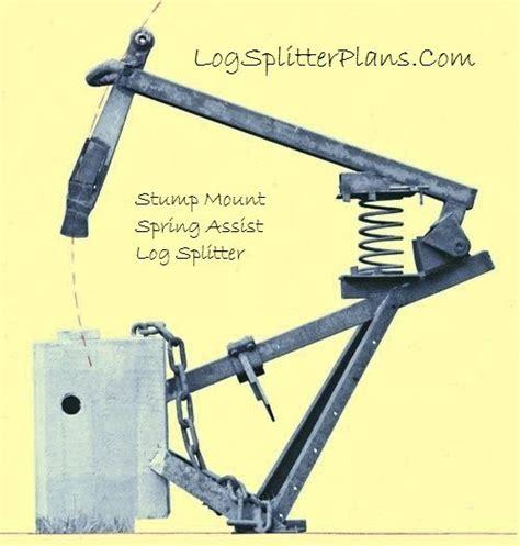 Spring-Loaded-Wood-Splitter-Plans
