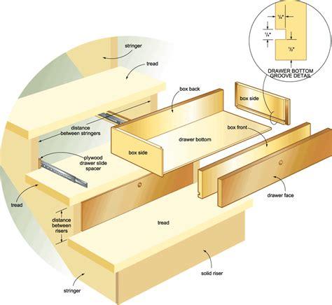 Stair-Drawer-Plans