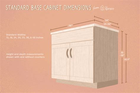 Standard Base Cabinet Height And Depth