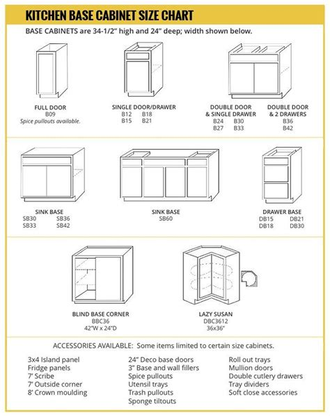 Standard Cabinet Sizes Pdf