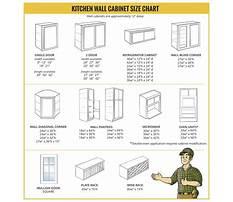 Best Standard base cabinet sizes