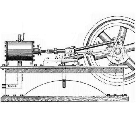 Steam Engines Free Building Plans