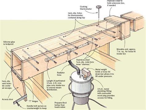 Steam-Box-Plans-For-Bending-Wood