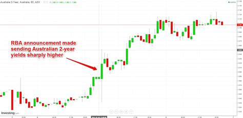 [pdf] Stock Yields Rise On Strong Jobs Data - Scdnews Com.