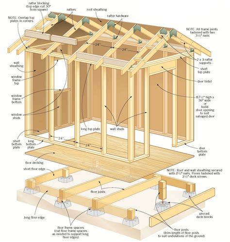 Storage Sheds Plans Blueprints