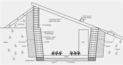 Subterranean-Greenhouse-Plans