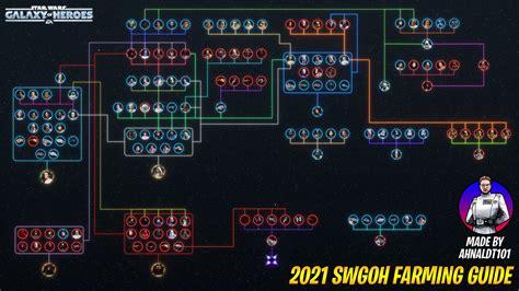 Swgoh-Farming-Table