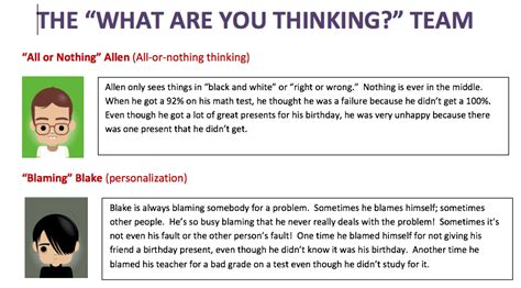 [pdf] The  What Are You Thinking   Team - Tfcbt Org.
