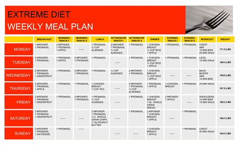 [pdf] The 7 Day Alkaline Meal Plan.