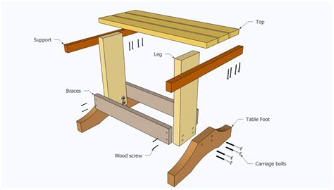 Table Construction Plans Using Only 2end Legs