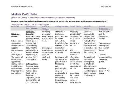 Table-For-22-Lesson-Plan