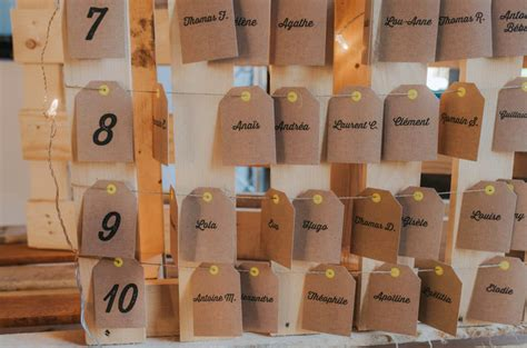 Table-In-Plan