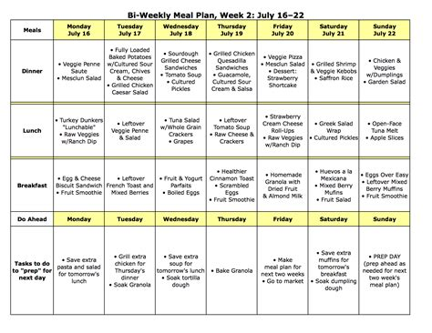 Table-Meal-Planning