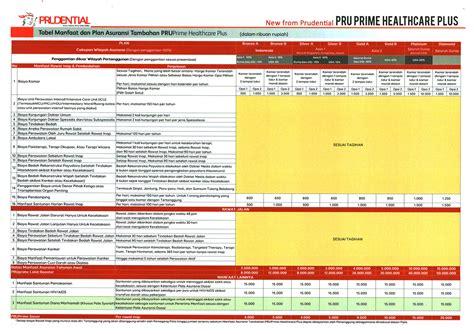 Table-Plan-Pru-Prime-Healthcare