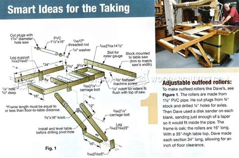 Table-Saw-Outfeed-Roller-Plans
