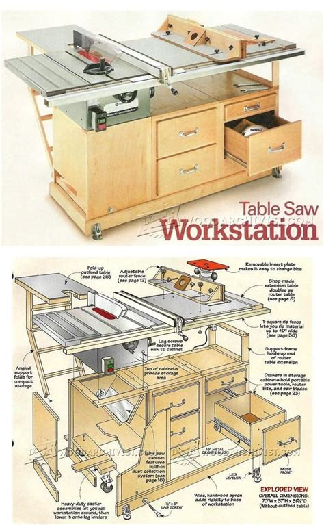 Table-Saw-Plans-Uk