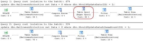 Table-Spool-Execution-Plan