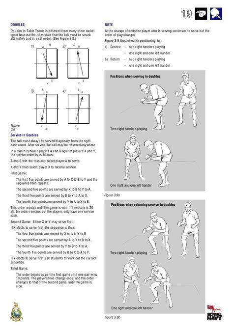 Table-Tennis-Doubles-Lesson-Plan