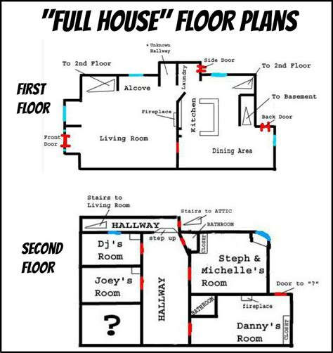 Tanner Family House Floor Plan