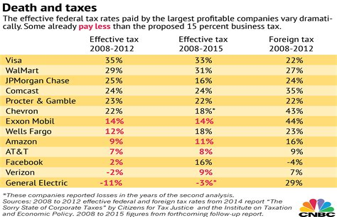 Tax-Plan-Table