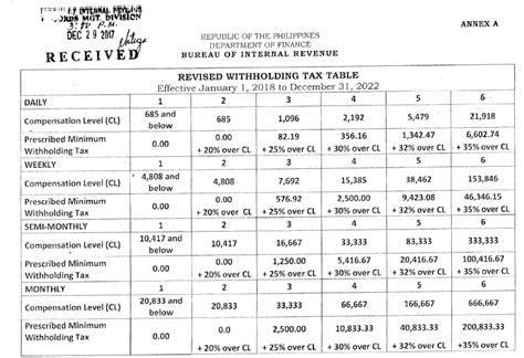 Tax-Table-New-Tax-Plan