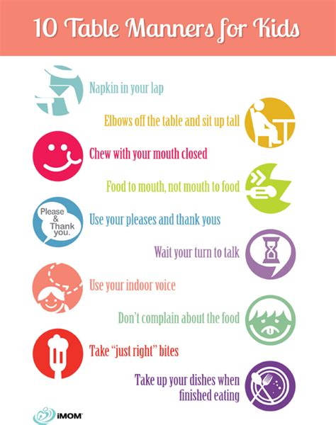 Teaching Table Manners Lesson Plans