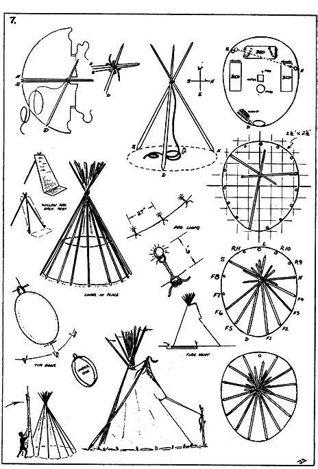 Teepee Design Plans Mother Earth News