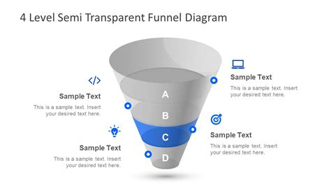 [pdf] The Mobe Sales Funnel Diagram And Step By Step By Step .