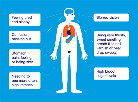 [pdf] The Management Of Diabetic Ketoacidosis In Adults.