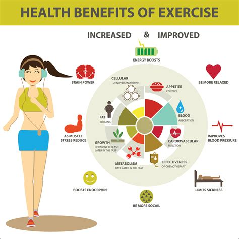 The Overlooked Health Benefits of Exercise