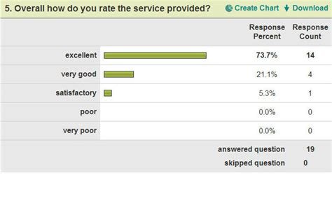 The suitable nicad battery reconditioning service review