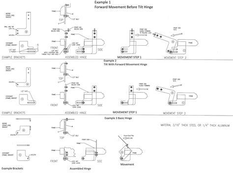 Tilt-Front-End-Plans