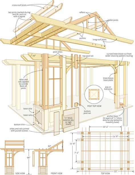 Timber Pergola Construction Details
