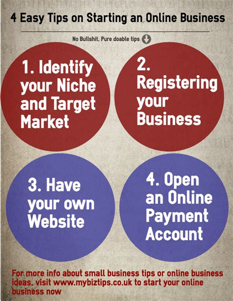 Tips To Starting Your Internet Business