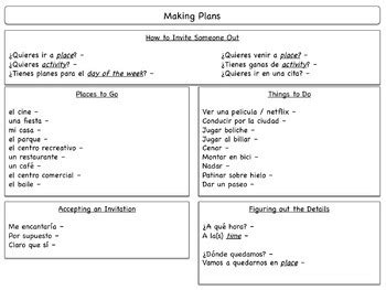 To-Make-Plans-In-Spanish