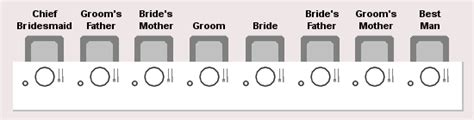 Traditional-Top-Table-Plan-Uk