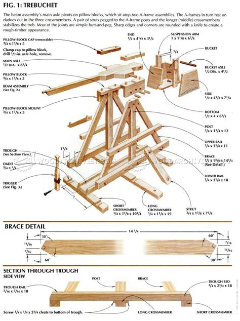 Trebuchet Toy Plan