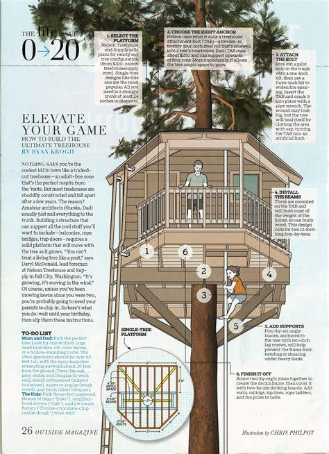 Treehouse-Plans