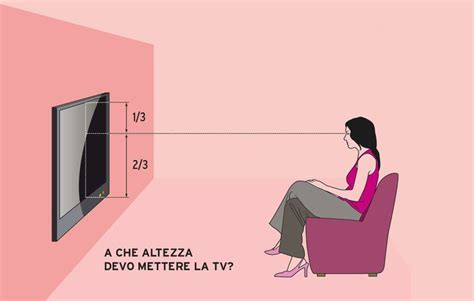 Tv Distanza Giusta