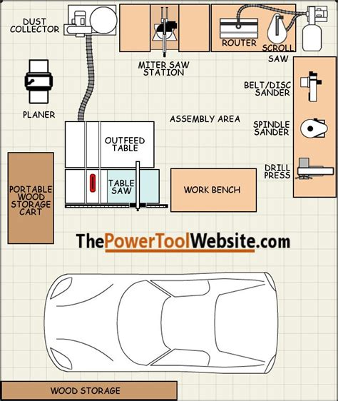 Two Car Garage Woodshop Layout Plans