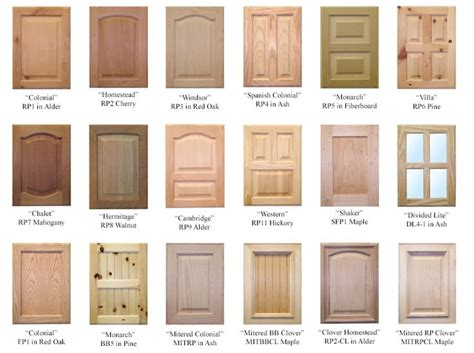 Type Of Wood For Cabinet Doors
