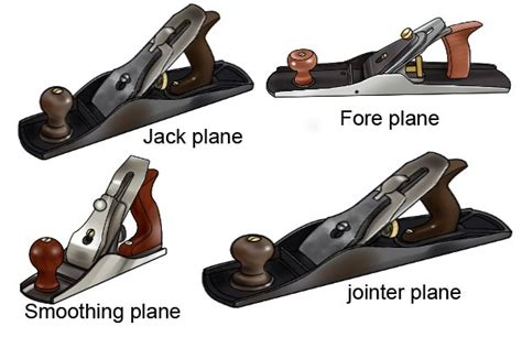 Types Of Plane Tools