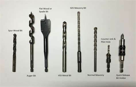 Types Of Woodworking Drill Bits